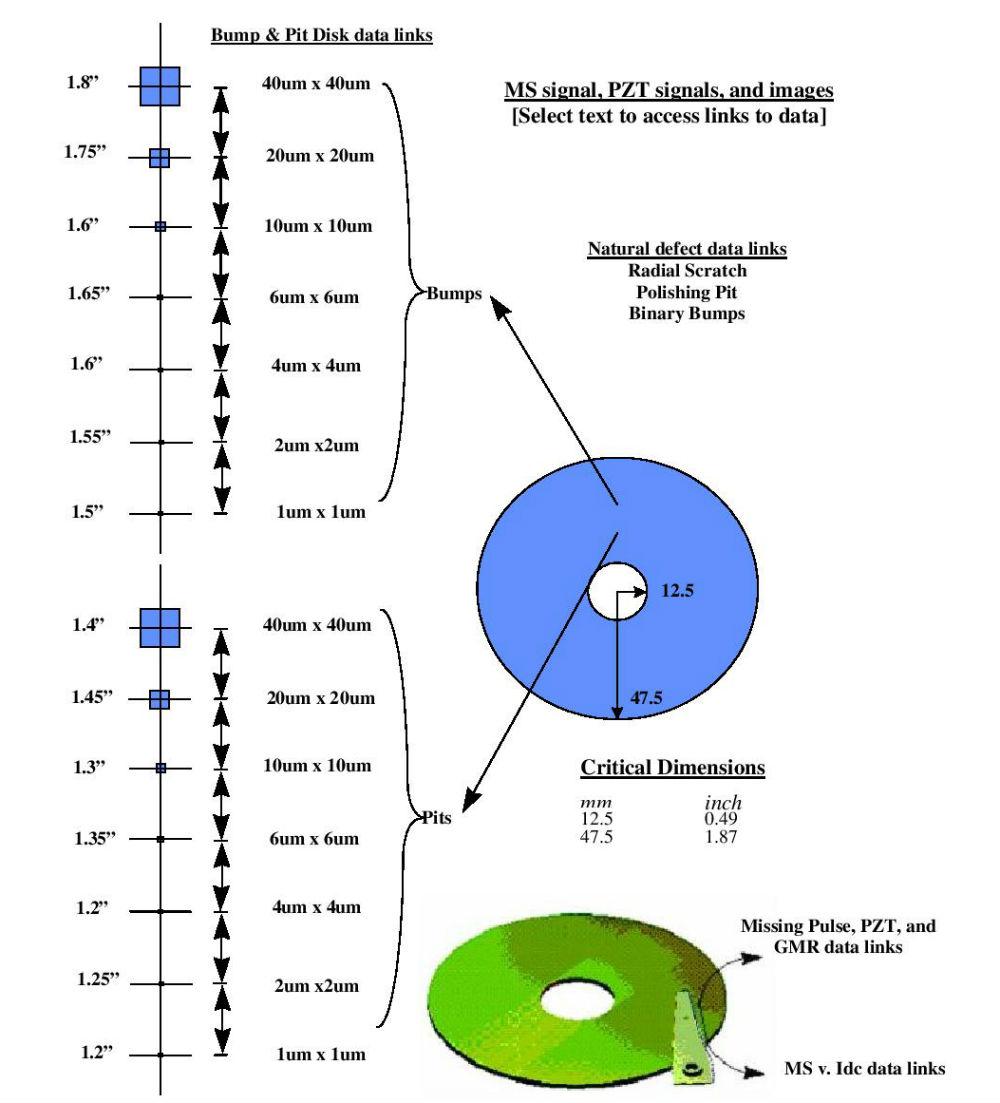 Gravitomagnetism-Disk-figure