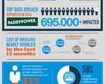 Infographic survey aug 1