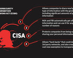 Help stop cybersurveillance together we can thwart cisa cybersecurity information sharing act