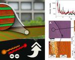 Researchers have breakthrough self assembling molecular electronics