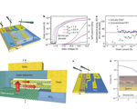 New transistor overcomes theoretical limit will enable even smaller electronics and better battery life