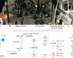 Researchers achieve quantum entanglement at room temperature in semiconductors