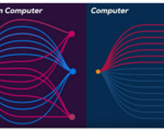 Video quantum computers simplified in a nutshell