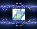 Researchers are getting closer to generating electric current without energy consumption at room temperature
