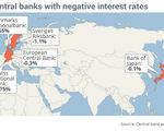 Japan european union denmark switzerland sweden have negative interest rates