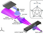 Programmable 5 qubit quantum computer scaled up run any quantum algorithm