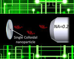 On chip single photon source room temperature future quantum technologies