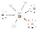 Decentralized autonomous organization %28dao%29  130 million ethereum might fail
