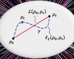 Infinite number quantum speed limits quantum technologies