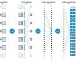 Google deep mind human level performance neural networks