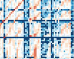 Human dna cells engineered store memories complex histories data
