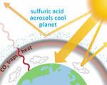 Solar geoengineering aerosols harvard earth