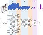 Quantum convolutional neural networks