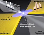 First of a kind electro optical device provides solution to faster and more energy efficient computing memories and processors
